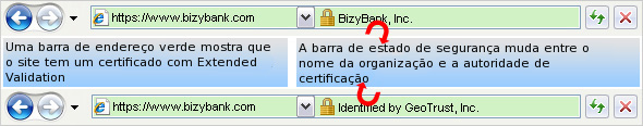 SSL con Extended Validation